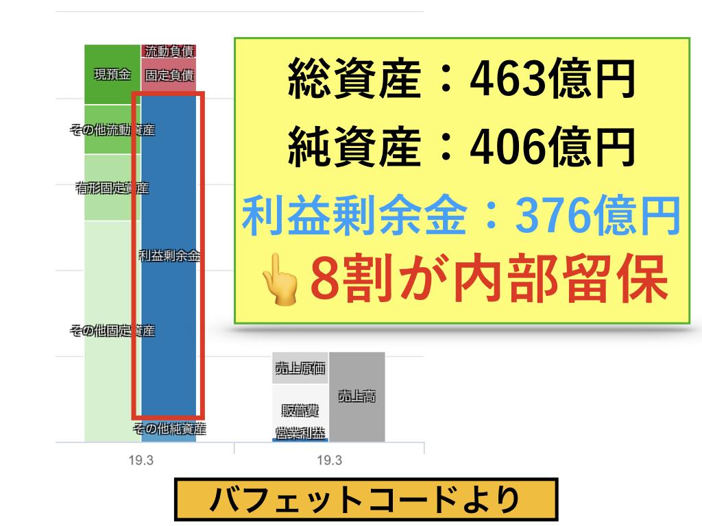 f:id:wakawakke:20200211182356j:plain