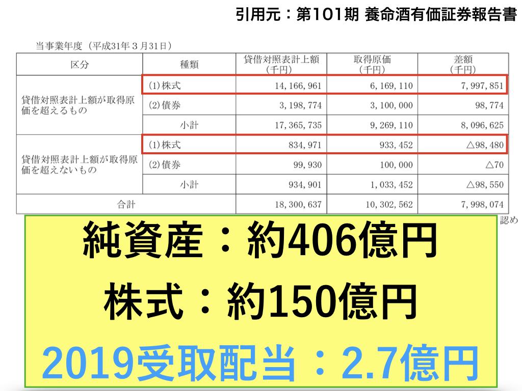 f:id:wakawakke:20200211182512j:plain