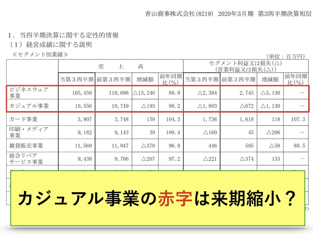 f:id:wakawakke:20200214192536j:plain
