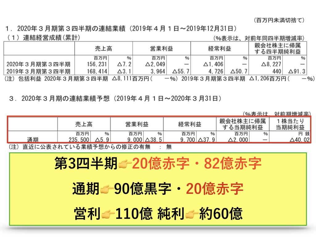 f:id:wakawakke:20200214192650j:plain