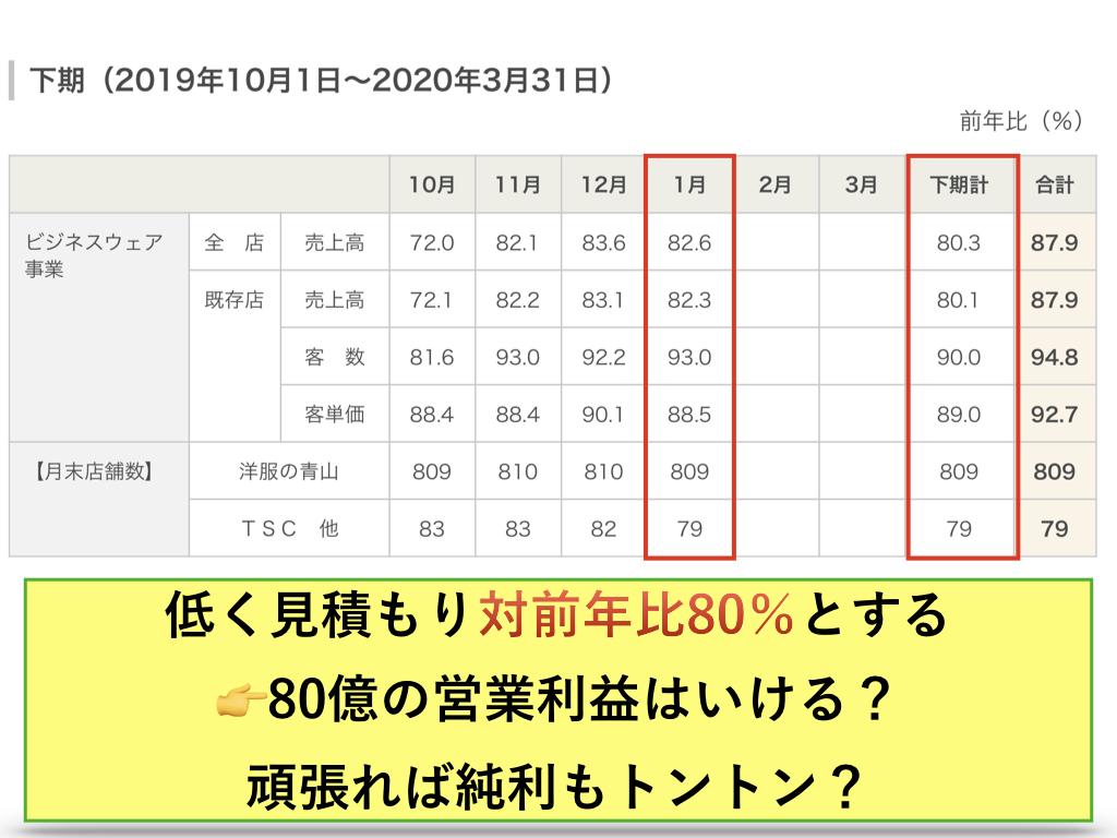 f:id:wakawakke:20200214193005j:plain