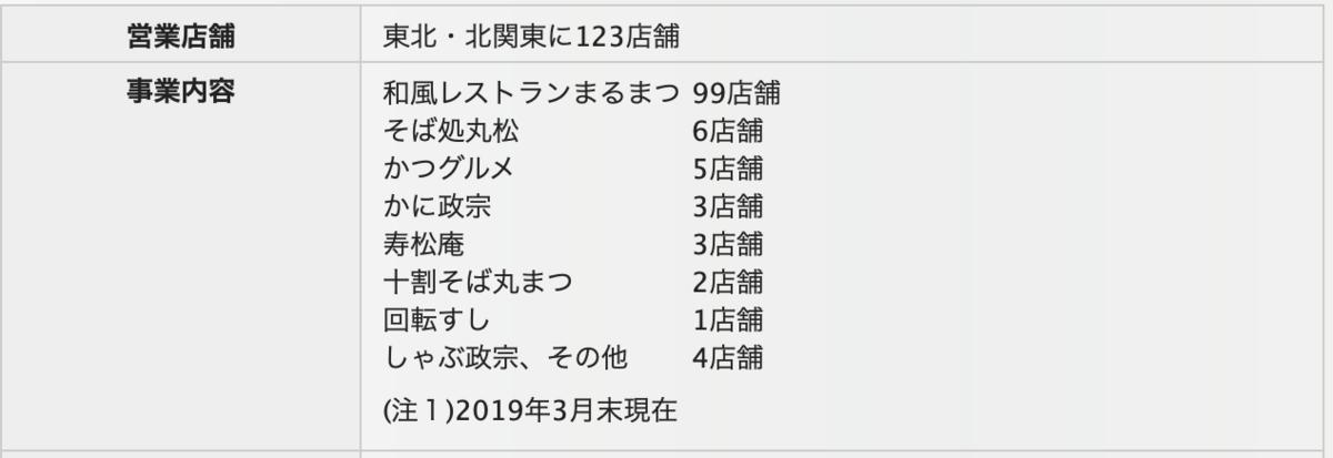 f:id:wakawakke:20200224095533p:plain