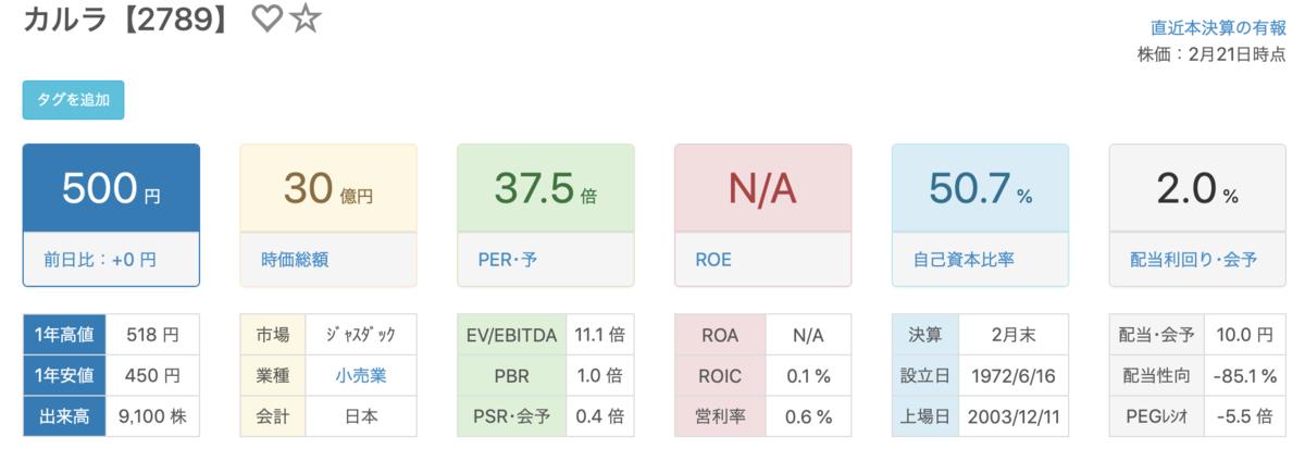 f:id:wakawakke:20200224101539p:plain