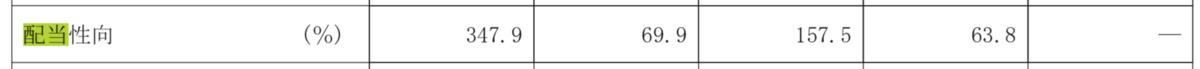 f:id:wakawakke:20200224102317p:plain