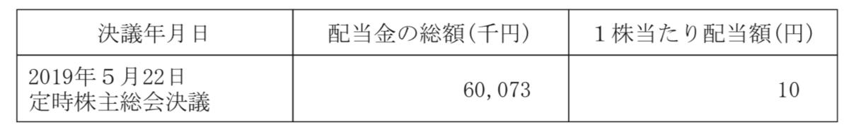f:id:wakawakke:20200224102539p:plain