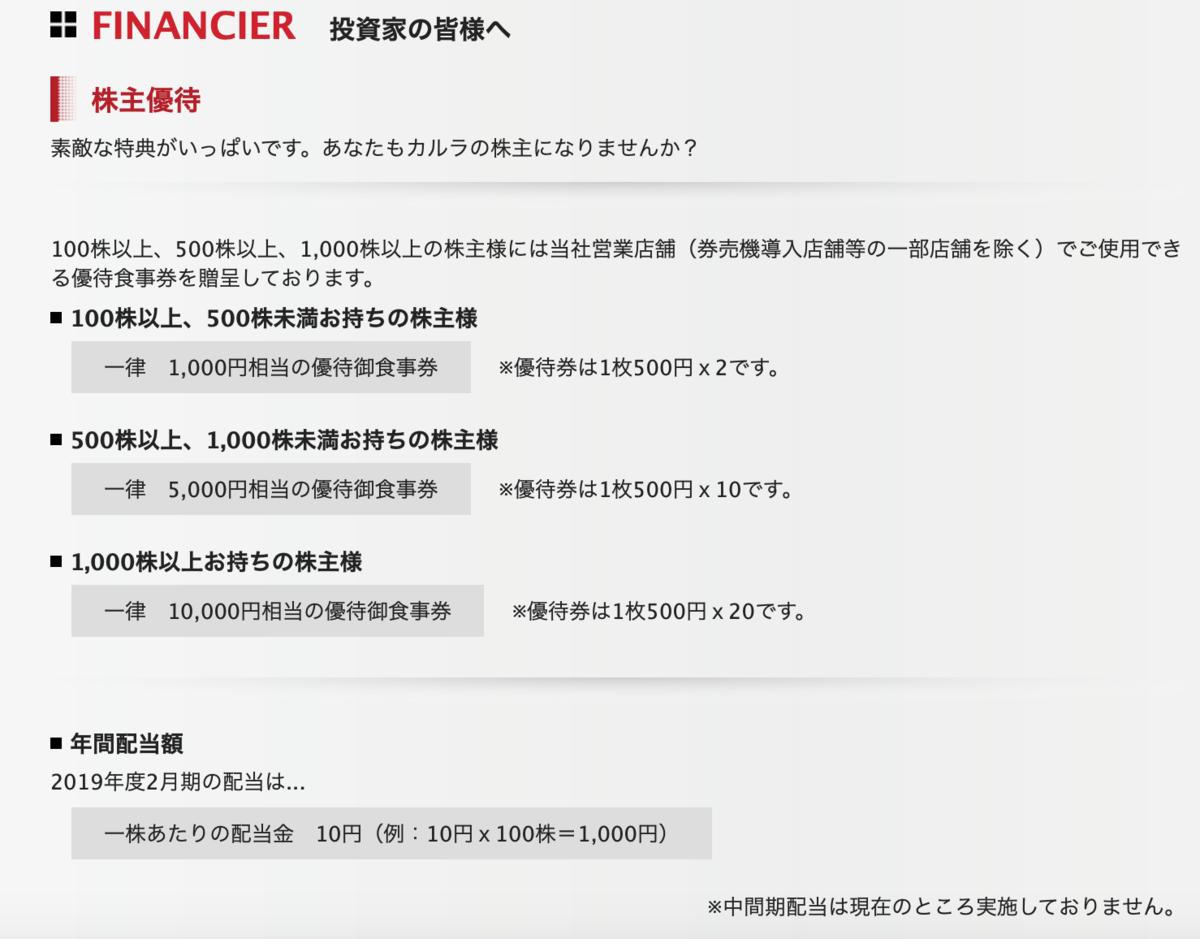 f:id:wakawakke:20200224103018p:plain