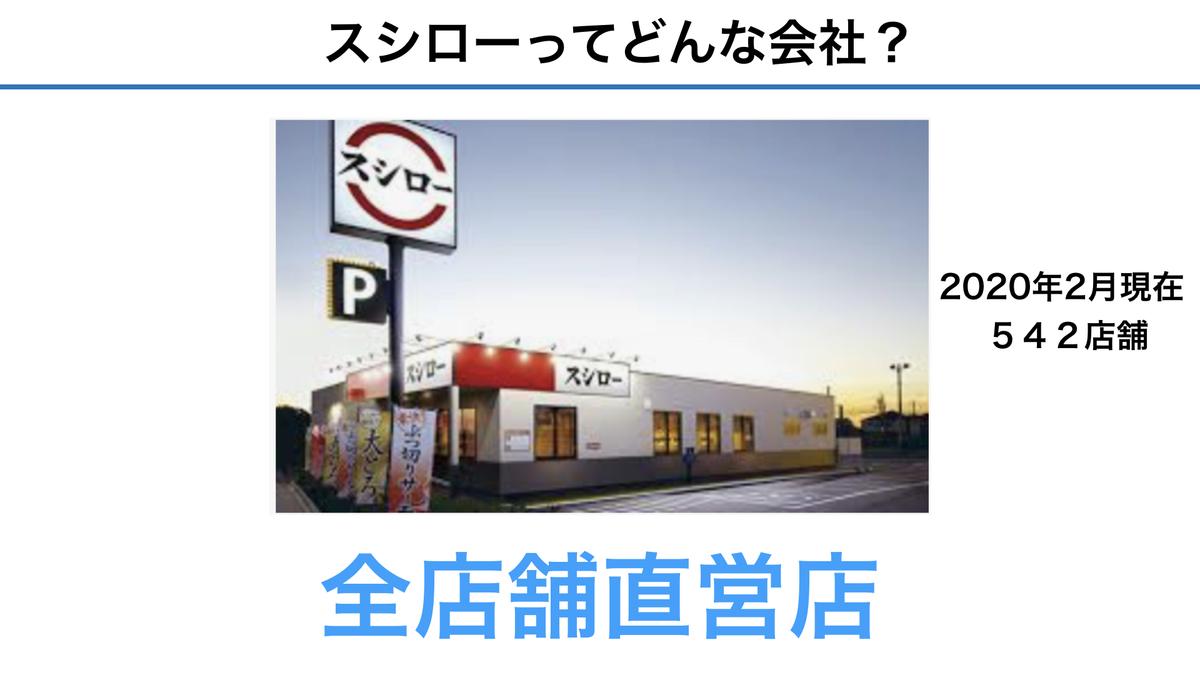 f:id:wakawakke:20200224195937j:plain