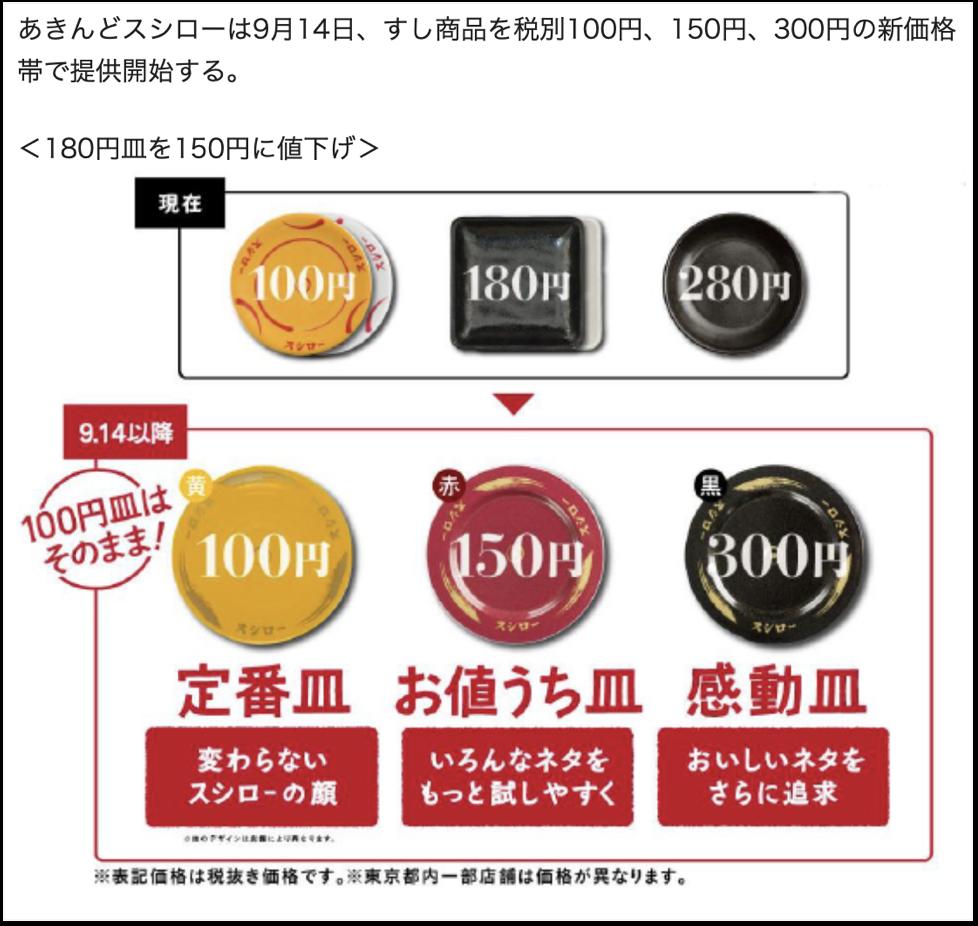 f:id:wakawakke:20200224200432p:plain