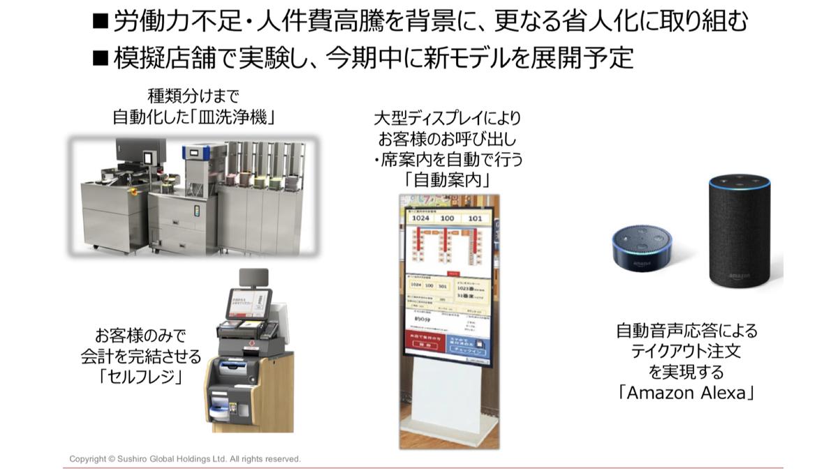 f:id:wakawakke:20200224200926j:plain
