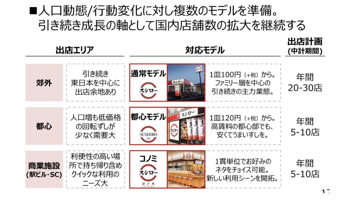 f:id:wakawakke:20200224201228j:plain