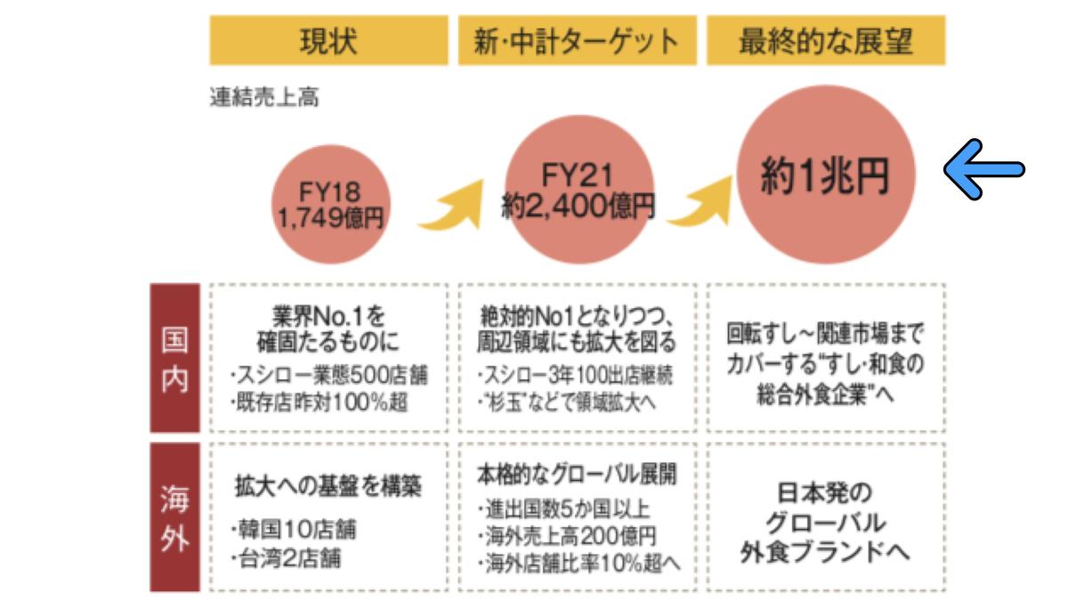 f:id:wakawakke:20200224201617j:plain