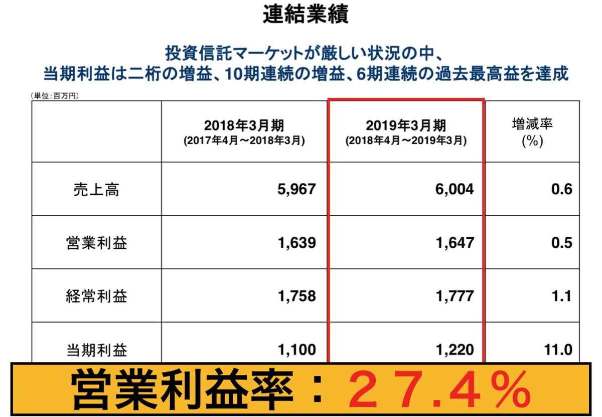 f:id:wakawakke:20200304214236p:plain