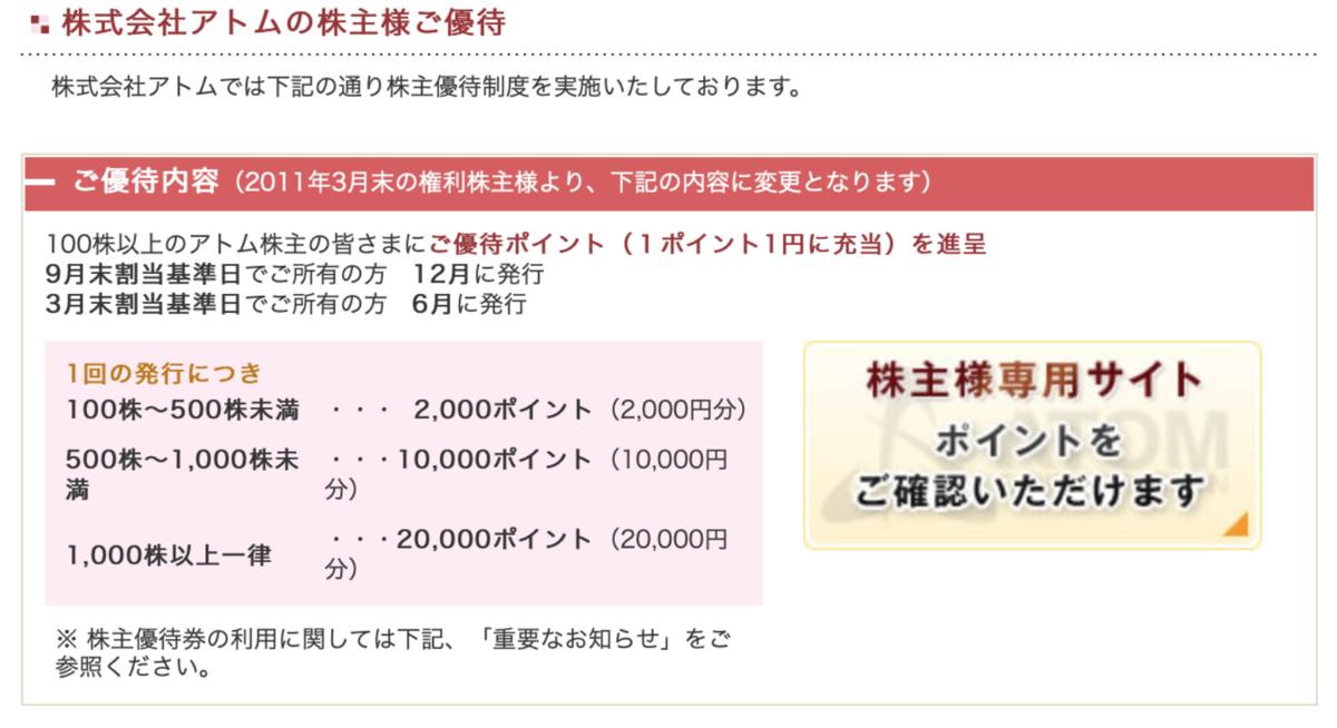 f:id:wakawakke:20200308212520p:plain