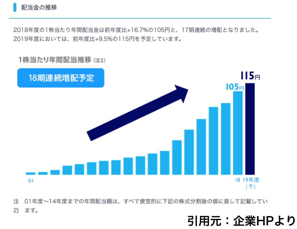 f:id:wakawakke:20200322190908p:plain
