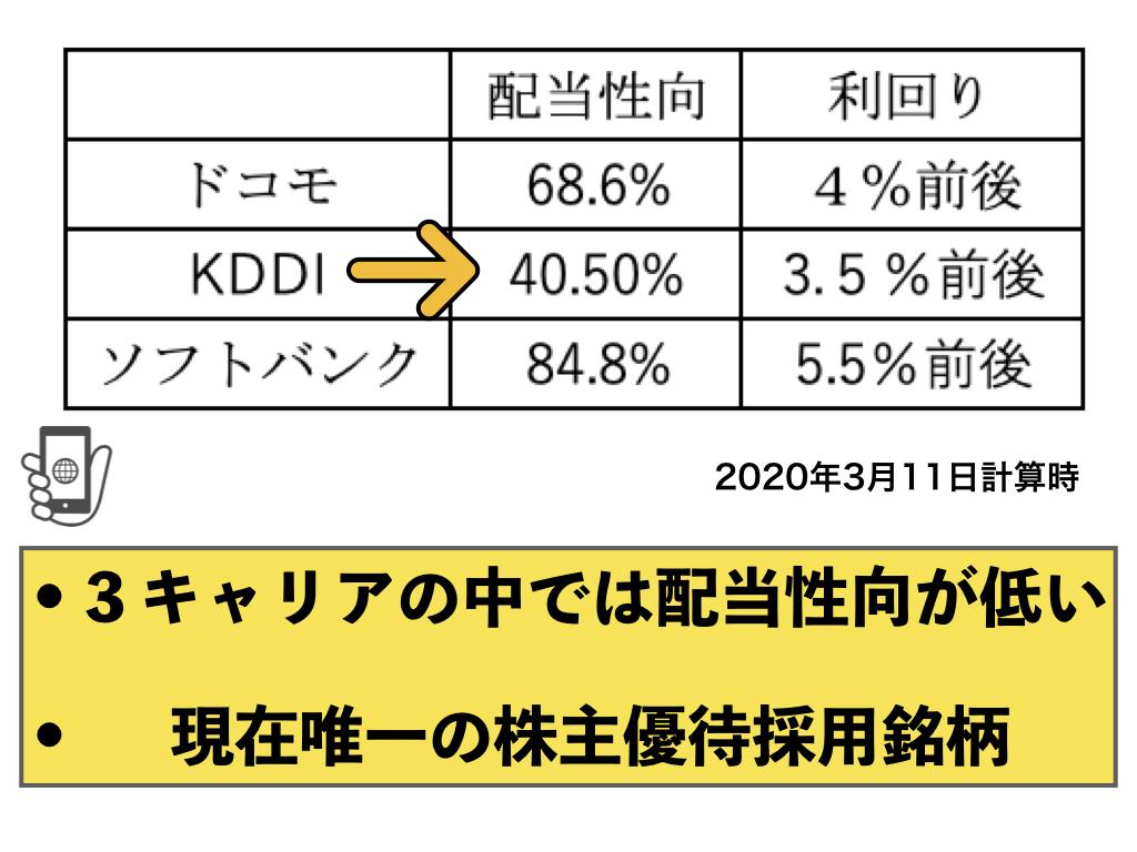f:id:wakawakke:20200322191119j:plain