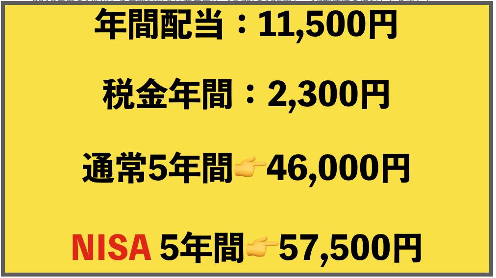 f:id:wakawakke:20200322191305p:plain