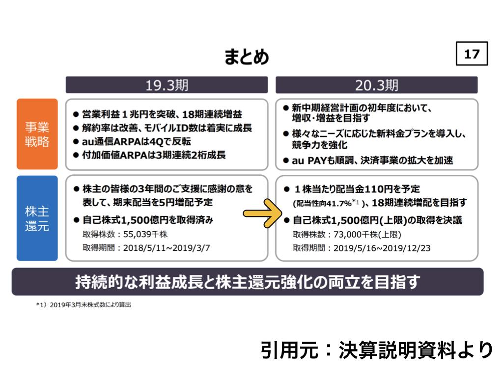f:id:wakawakke:20200322191603j:plain