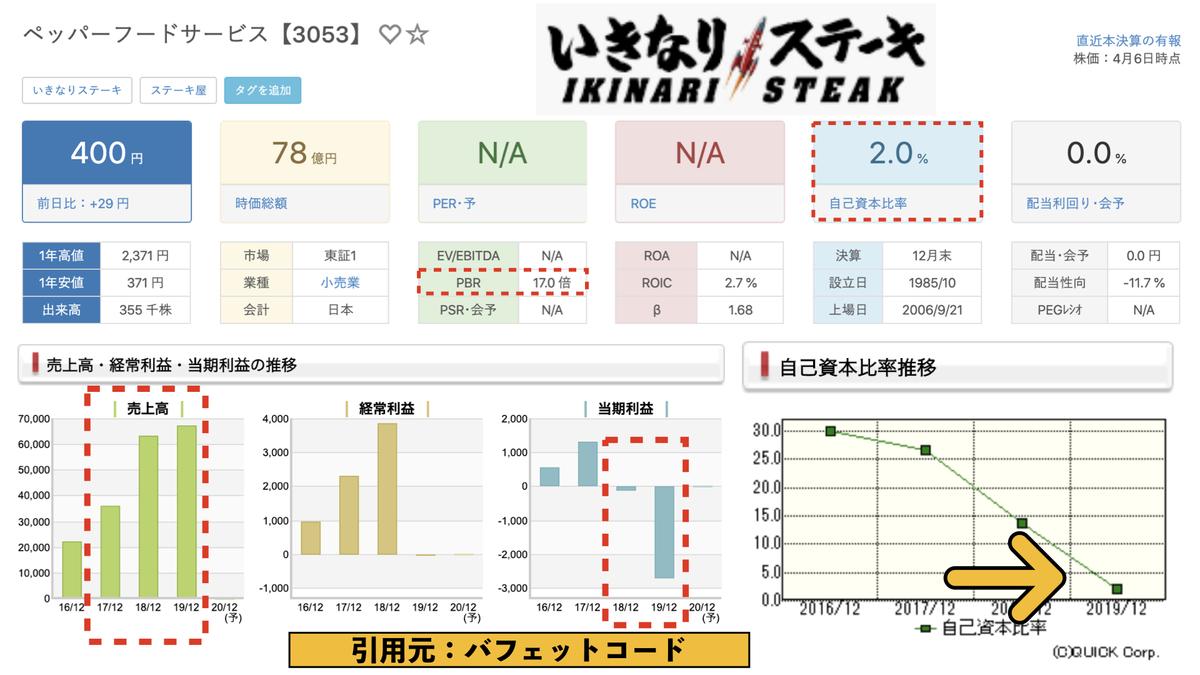 f:id:wakawakke:20200410102659j:plain
