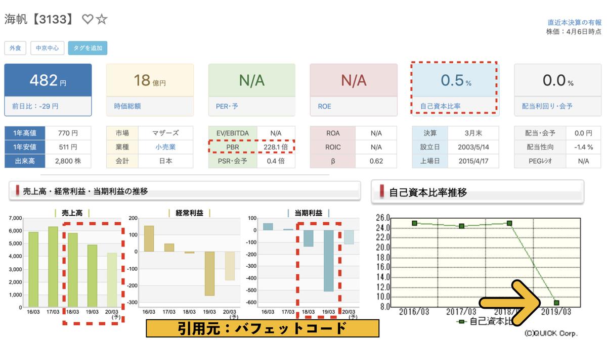 f:id:wakawakke:20200410104236j:plain
