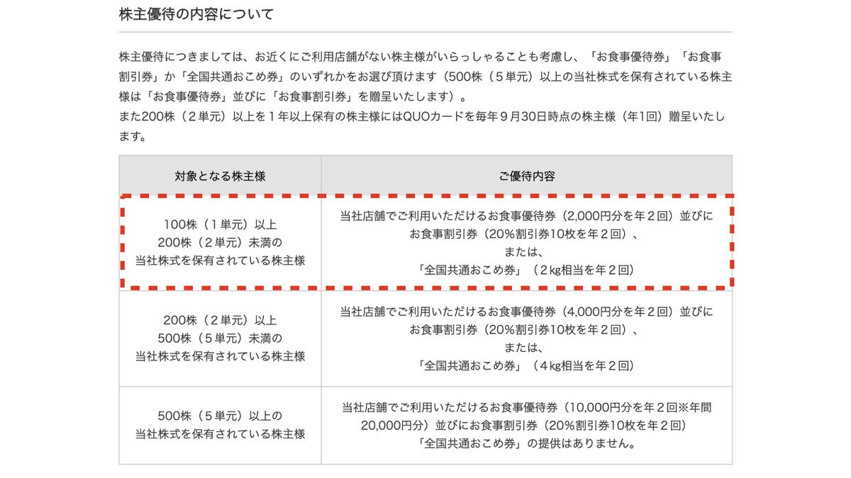 f:id:wakawakke:20200410104733j:plain