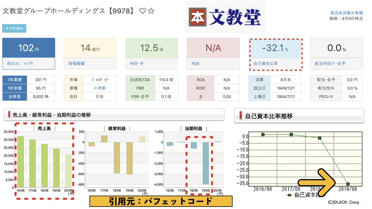 f:id:wakawakke:20200410105012j:plain