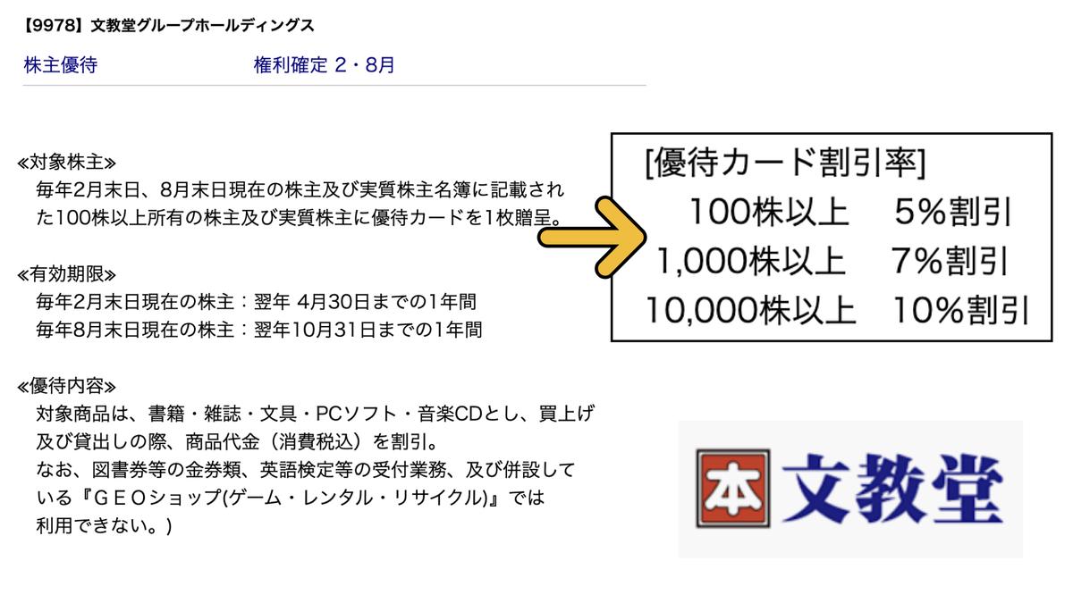 f:id:wakawakke:20200410105657j:plain
