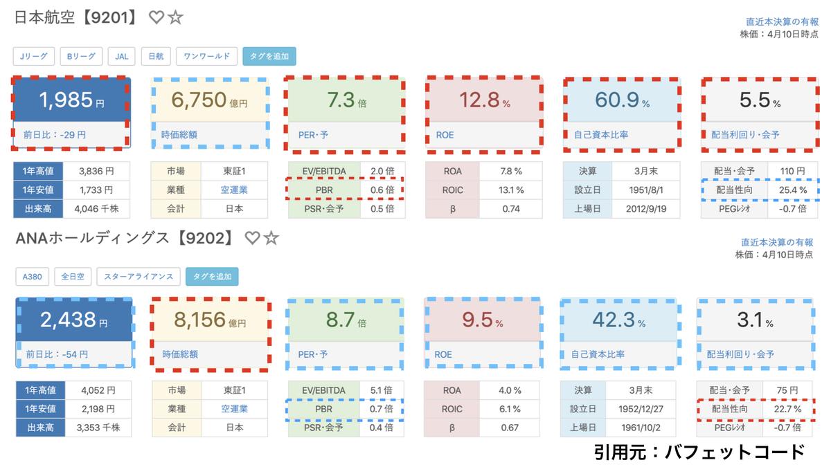 f:id:wakawakke:20200412161442j:plain