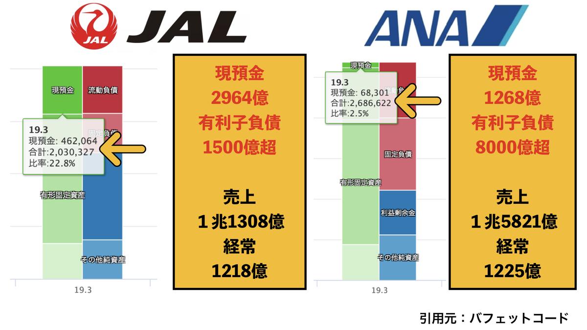 f:id:wakawakke:20200412163446j:plain