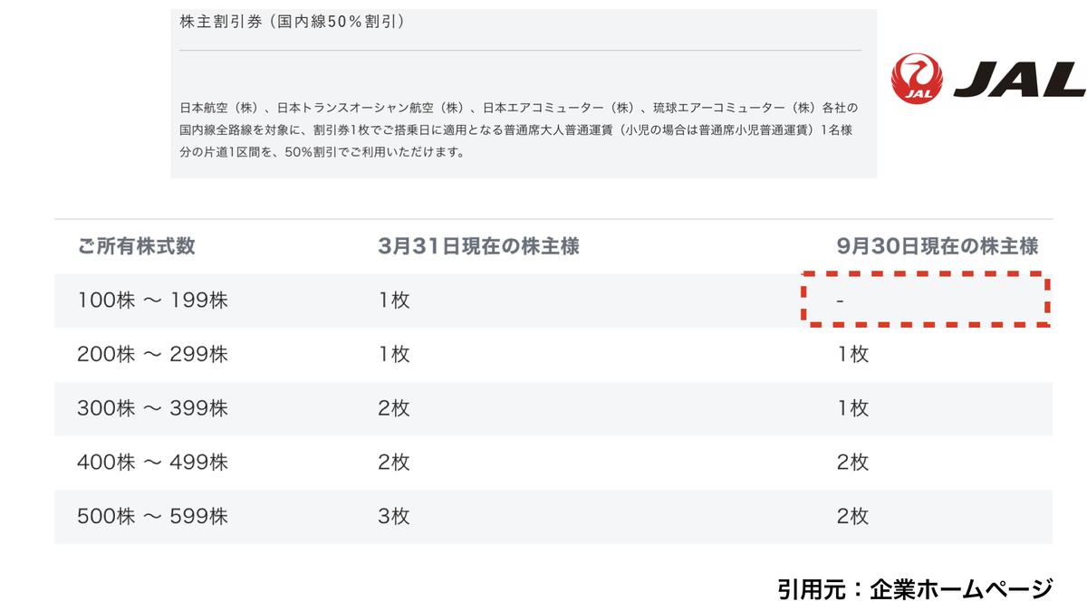 f:id:wakawakke:20200412163735j:plain