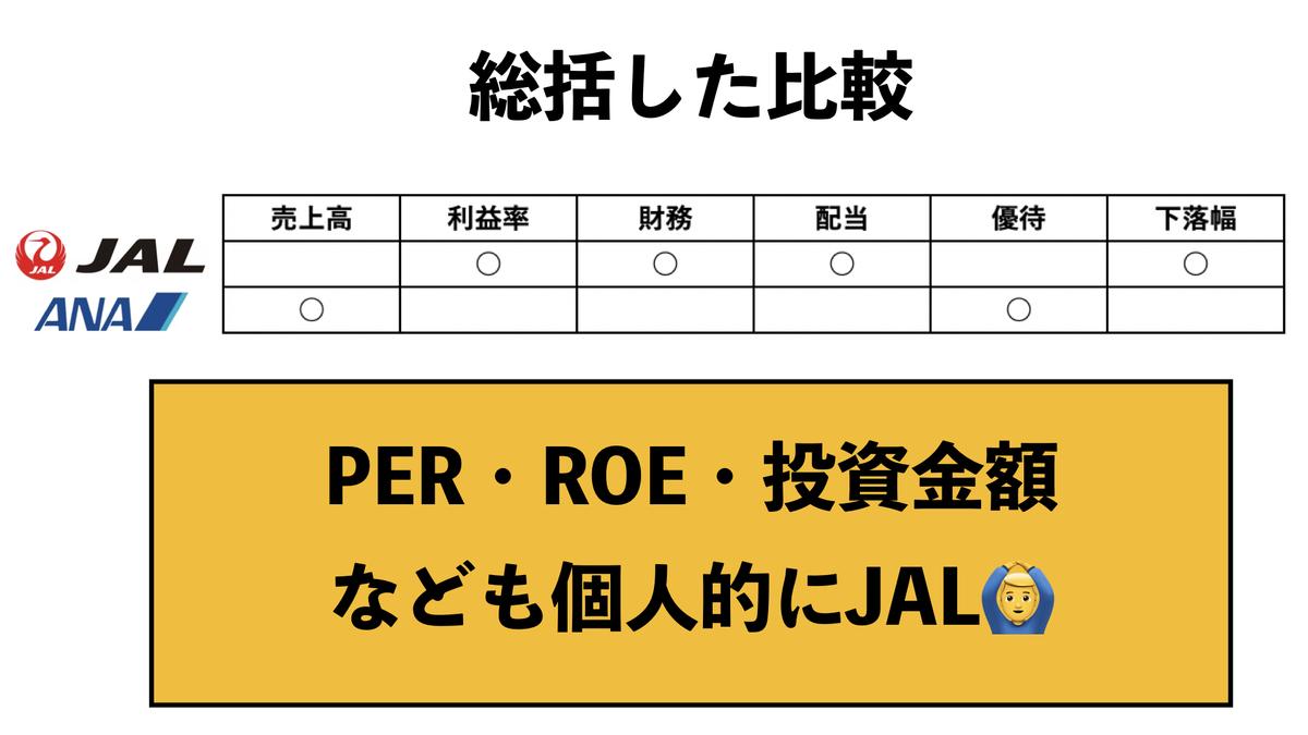 f:id:wakawakke:20200412165026j:plain