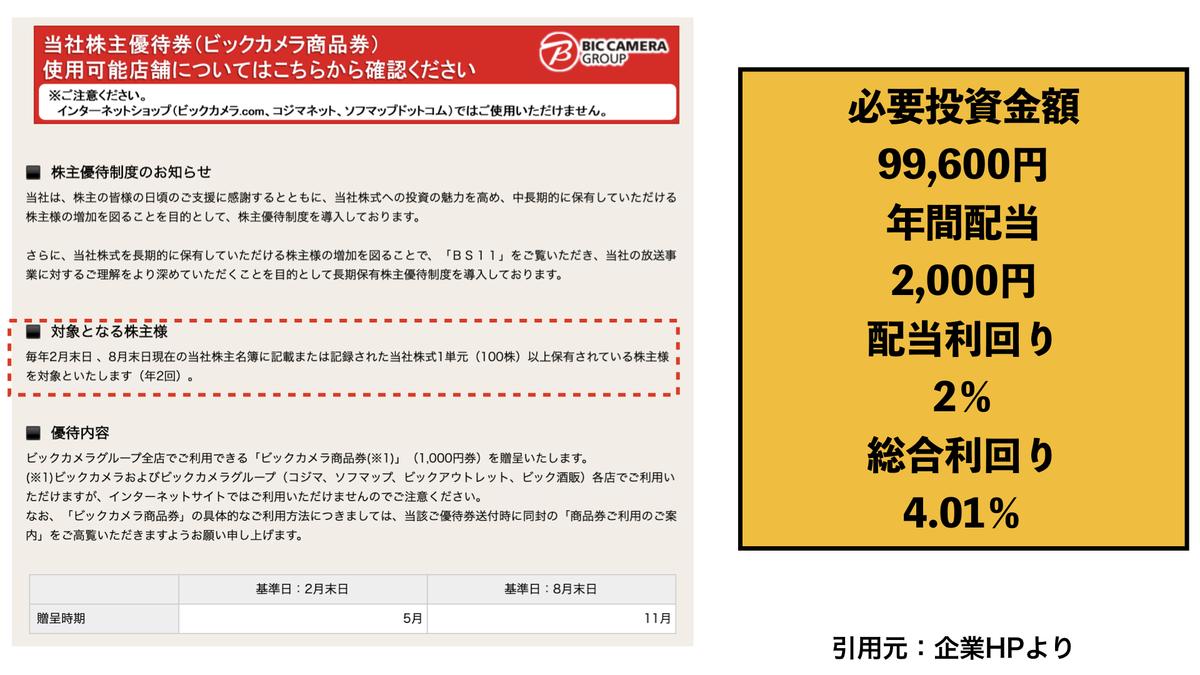f:id:wakawakke:20200415100121j:plain