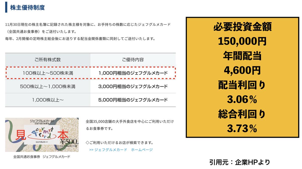 f:id:wakawakke:20200415101042j:plain