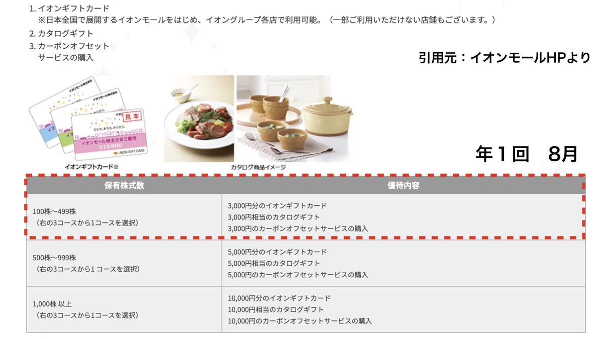 f:id:wakawakke:20200415101620j:plain