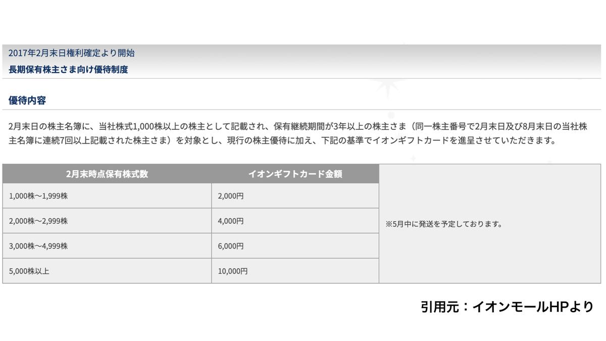 f:id:wakawakke:20200415101641j:plain