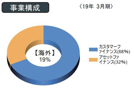 f:id:wakawakke:20200416200242p:plain