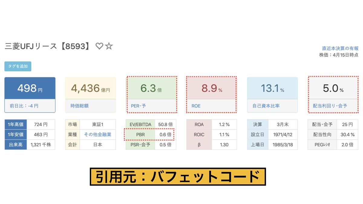 f:id:wakawakke:20200416201720j:plain