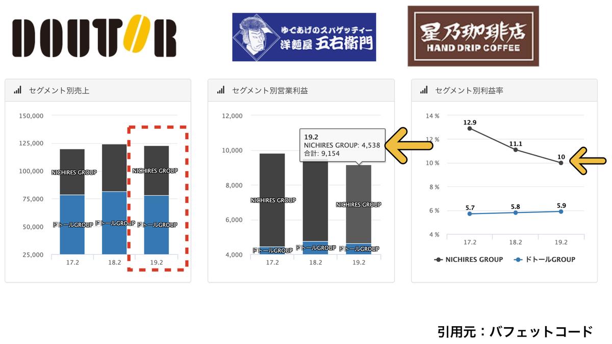 f:id:wakawakke:20200417162958j:plain