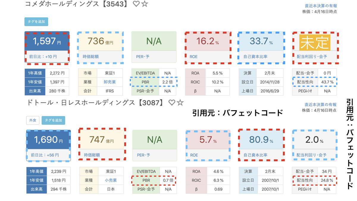 f:id:wakawakke:20200417163500j:plain