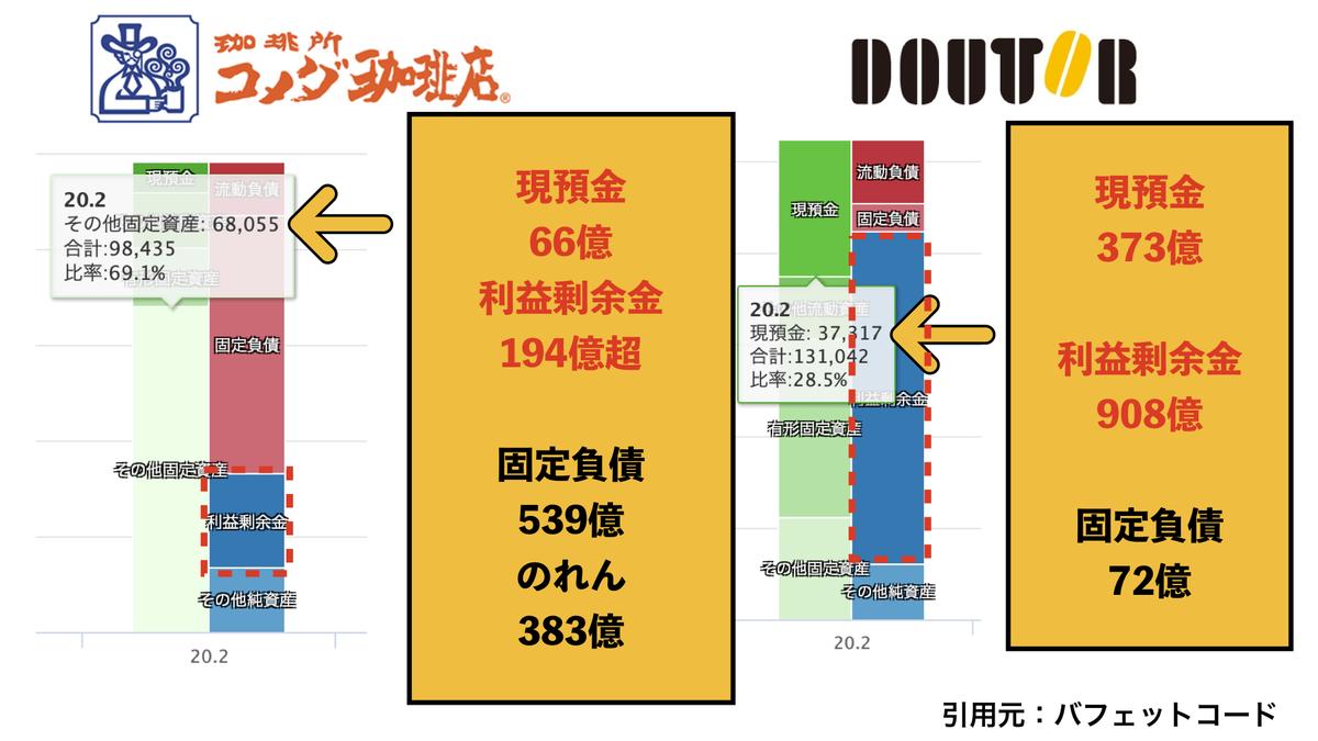 f:id:wakawakke:20200417163758j:plain