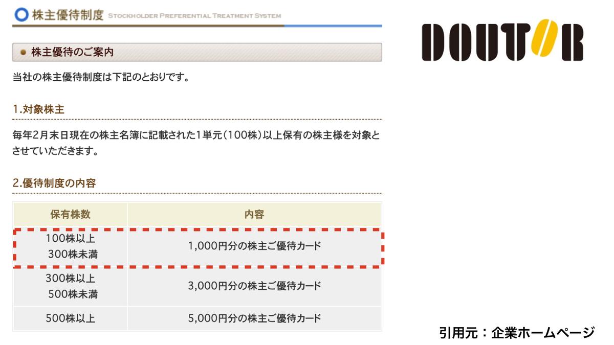 f:id:wakawakke:20200417164501j:plain