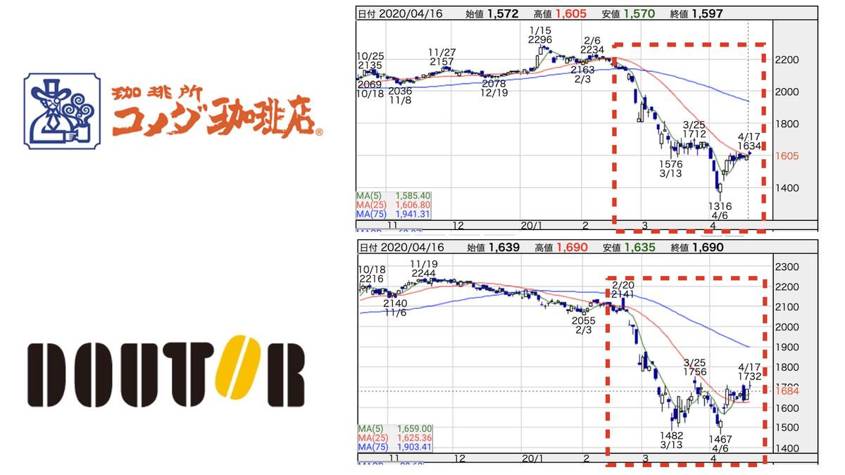 f:id:wakawakke:20200417164645j:plain