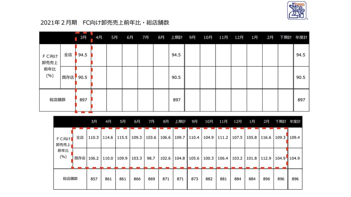 f:id:wakawakke:20200417164907j:plain