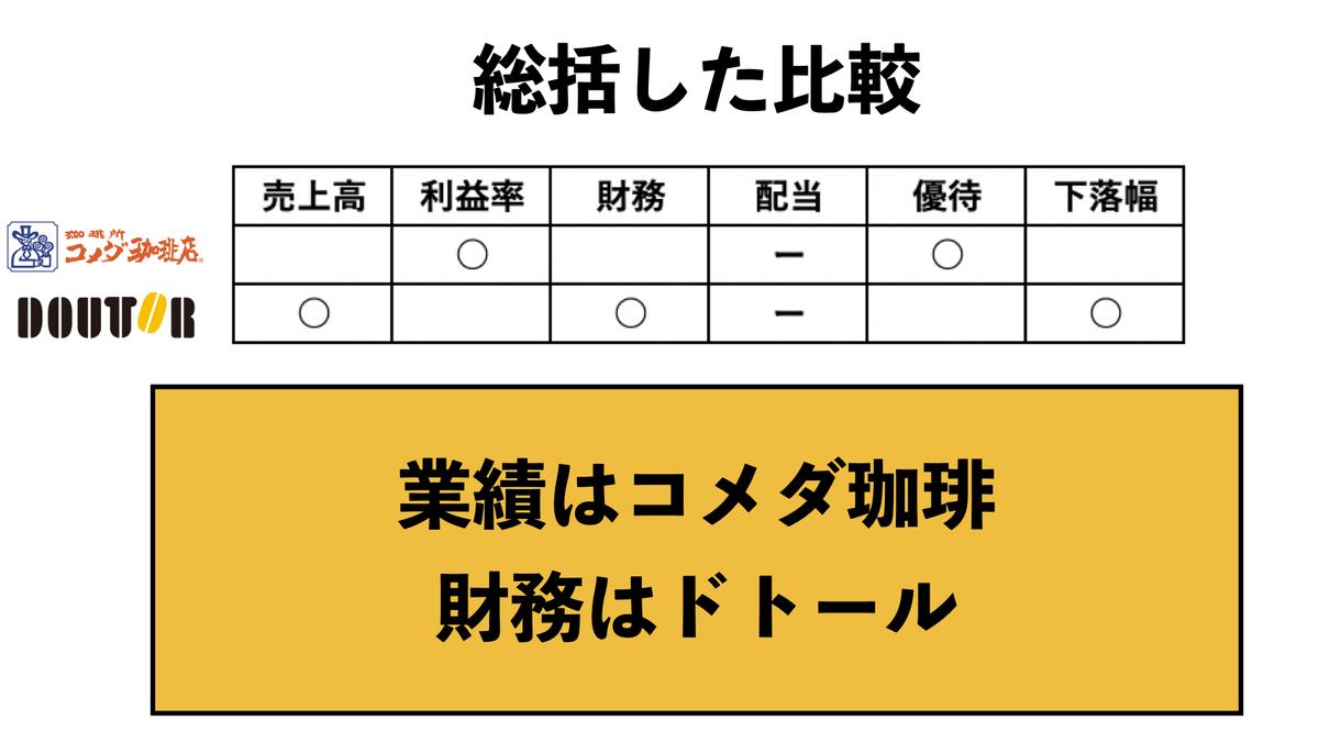 f:id:wakawakke:20200417165114j:plain