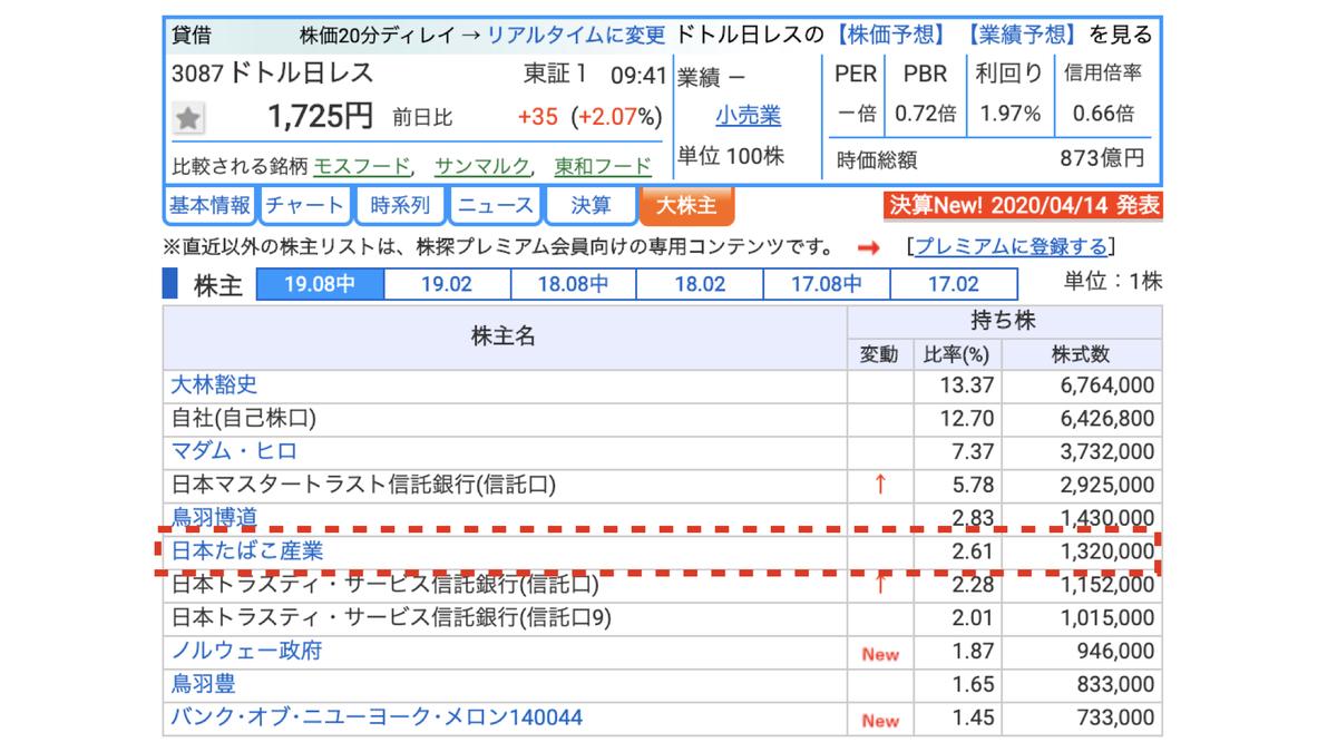 f:id:wakawakke:20200417165239j:plain
