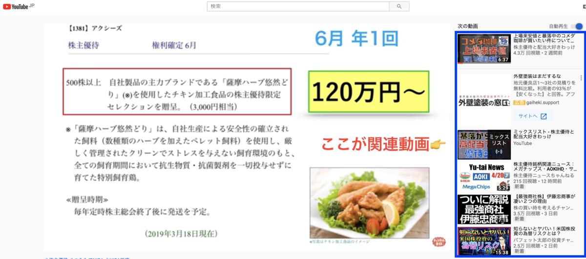 f:id:wakawakke:20200420192904p:plain