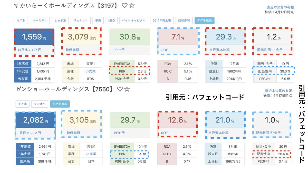 f:id:wakawakke:20200421194345j:plain