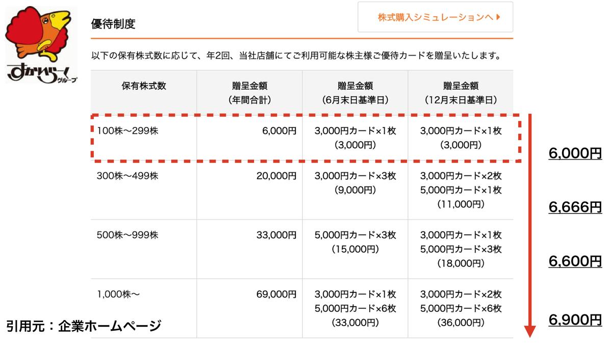 f:id:wakawakke:20200421195318j:plain