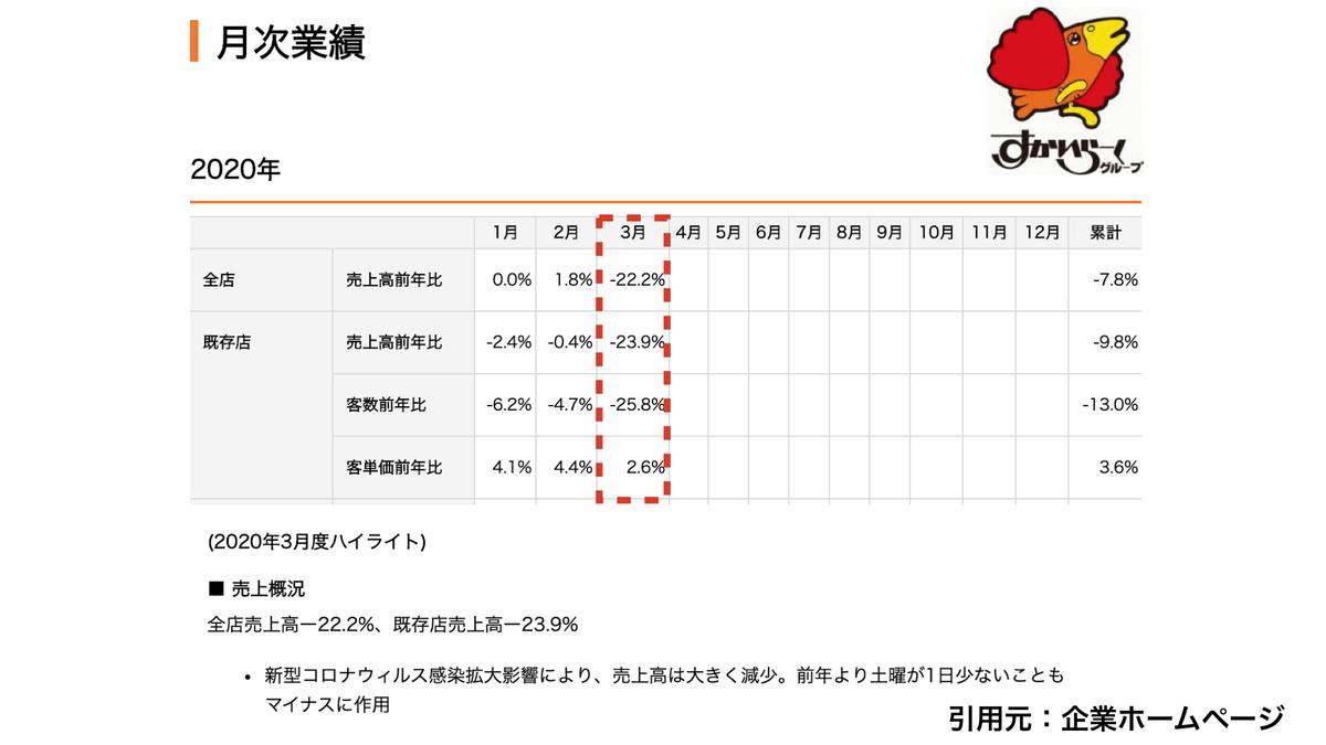 f:id:wakawakke:20200421200303j:plain