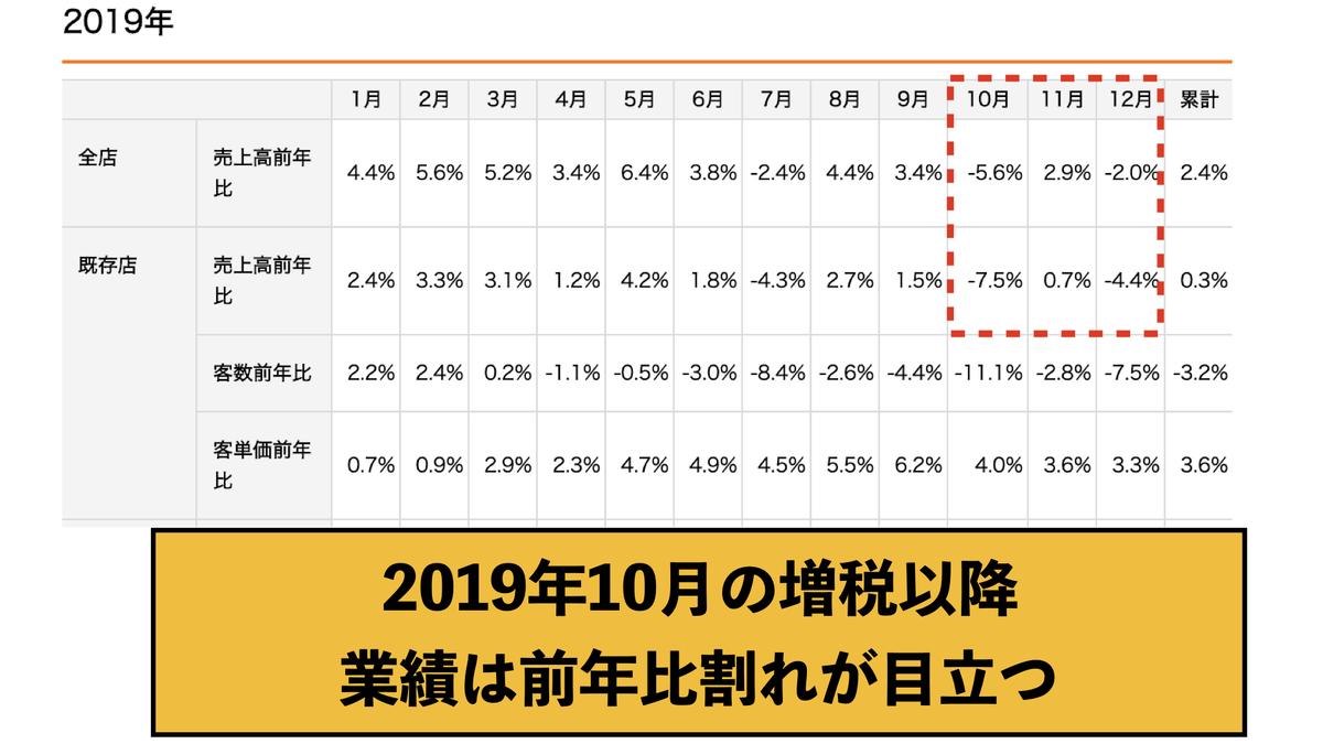 f:id:wakawakke:20200421200400j:plain