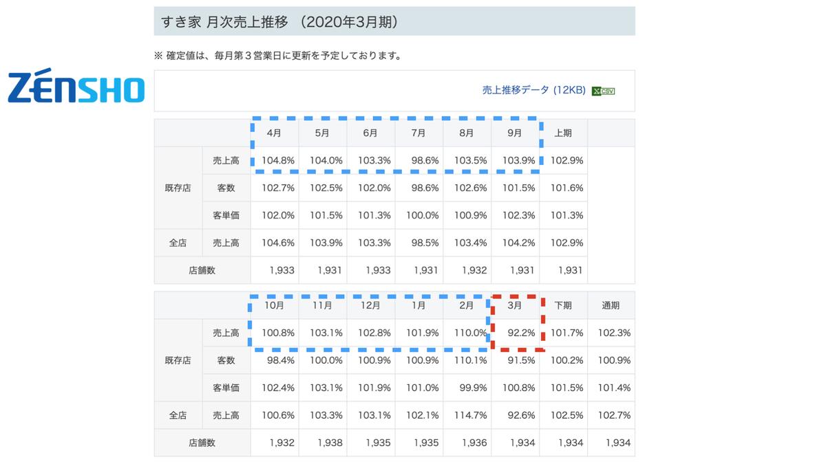 f:id:wakawakke:20200421200446j:plain